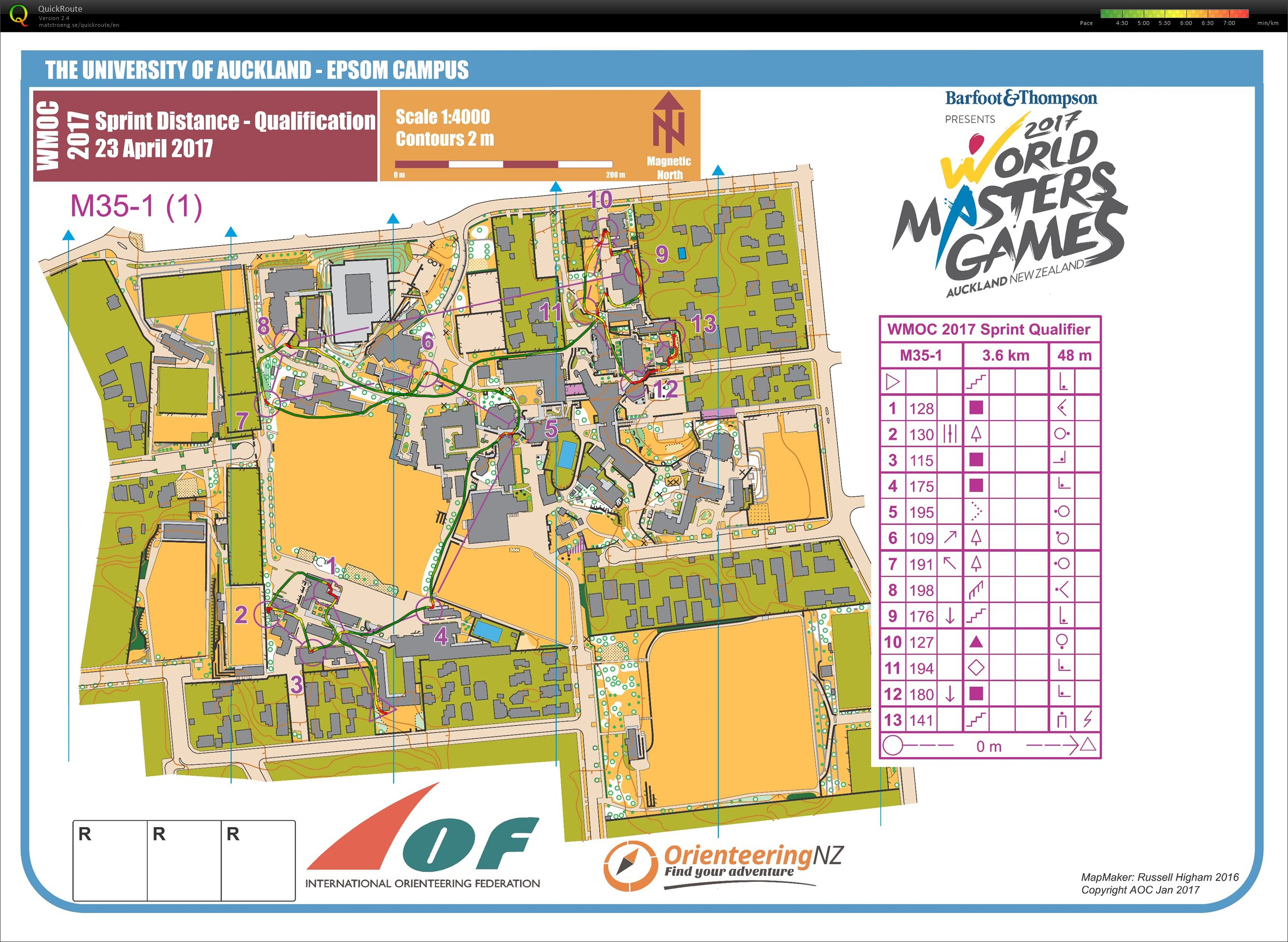 World Masters Games - Sprint Qualification - Part 1 (22/04/2017)